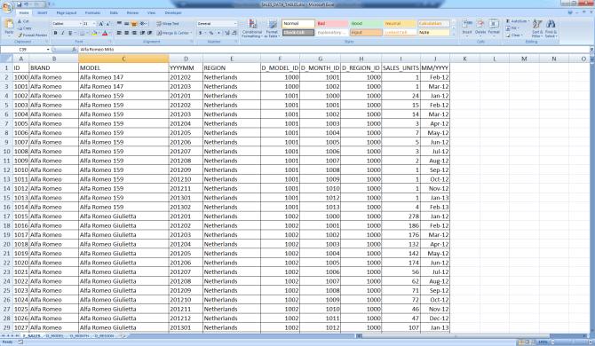 Esercizi Excel – Foglio Elettronico