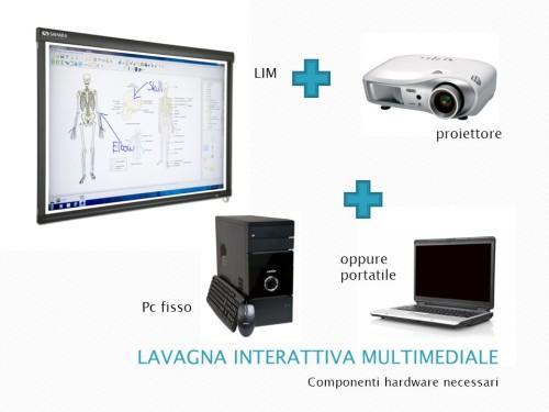 componenti-hardware