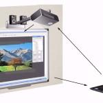 Componenti hardware del sistema LIM