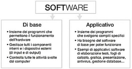 tipi-software